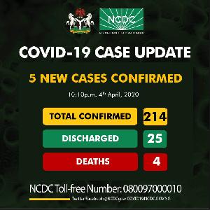 NCDC records five new cases of coronavirus