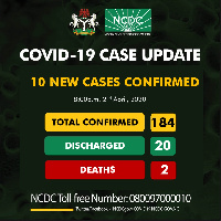 At least 20 people have been dischareged by the NCDC
