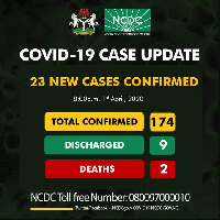 Nine persons have been discharged thus far with two deaths - NCDC